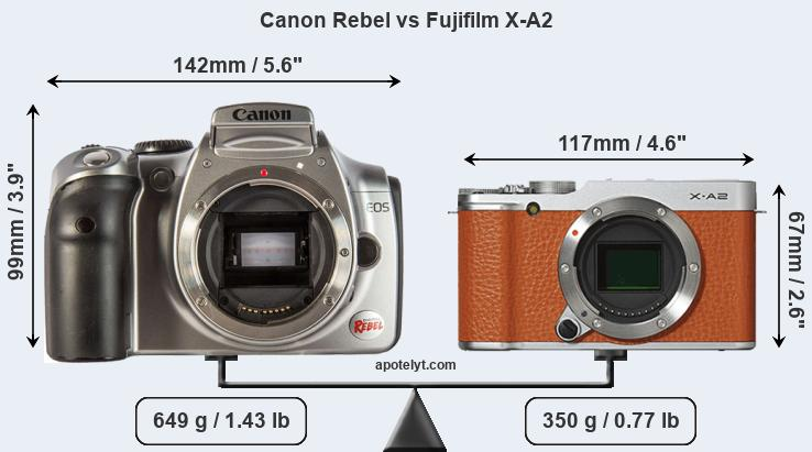 Size Canon Rebel vs Fujifilm X-A2