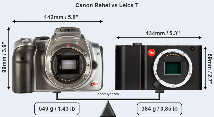 Size Canon Rebel vs Leica T