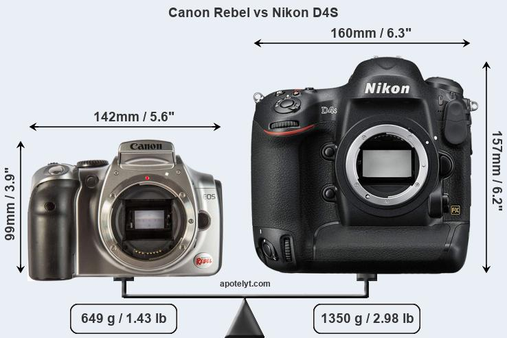 Size Canon Rebel vs Nikon D4S