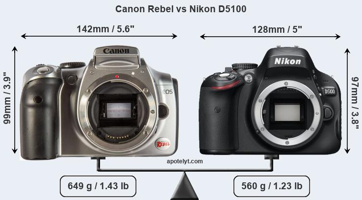 Size Canon Rebel vs Nikon D5100