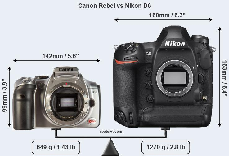 Size Canon Rebel vs Nikon D6