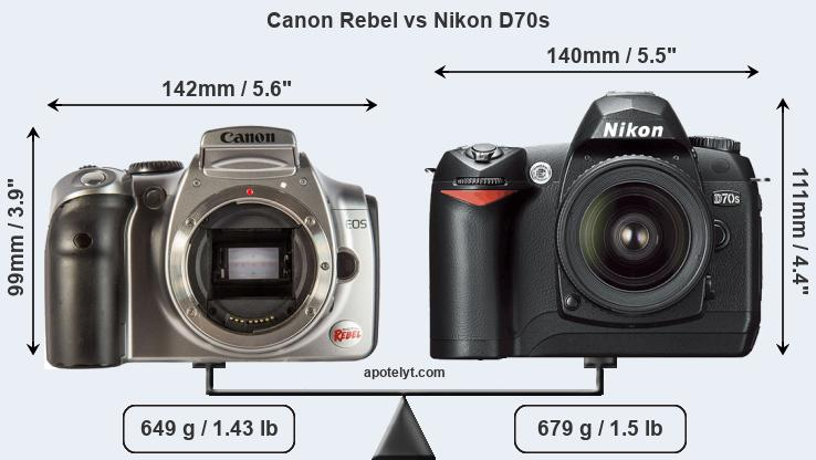 Size Canon Rebel vs Nikon D70s