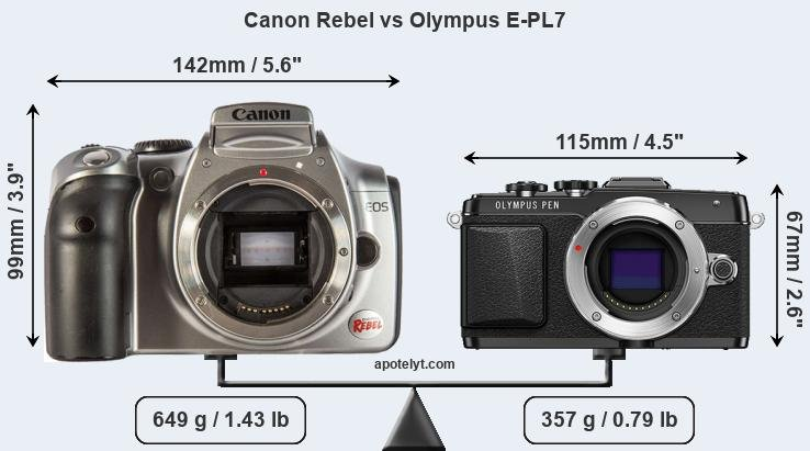 Size Canon Rebel vs Olympus E-PL7