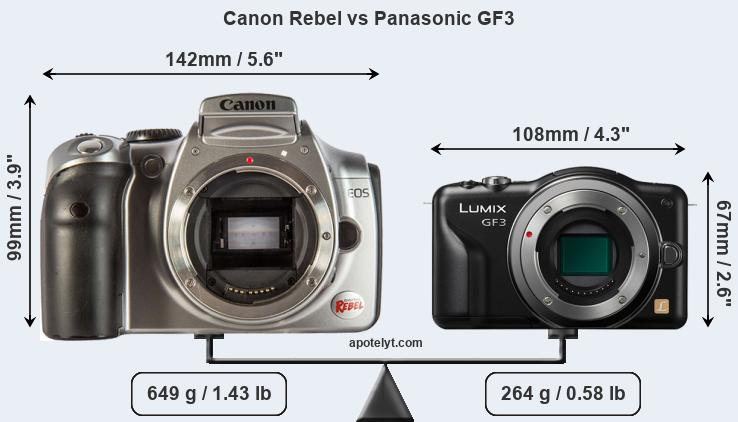 Size Canon Rebel vs Panasonic GF3
