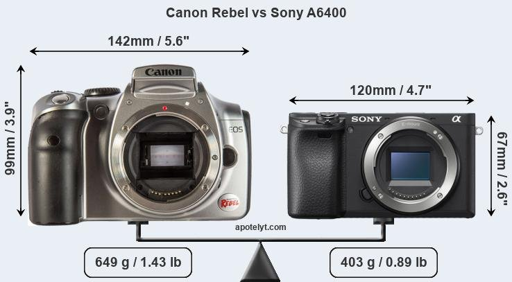 Size Canon Rebel vs Sony A6400