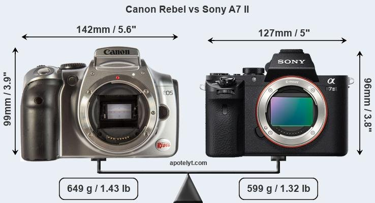 Size Canon Rebel vs Sony A7 II