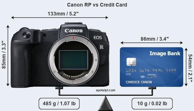 Canon RP vs credit card front