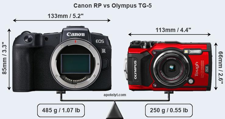 Size Canon RP vs Olympus TG-5