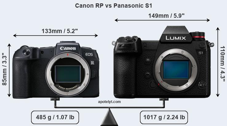 Compare Canon RP and Panasonic S1