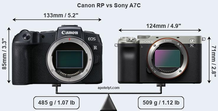Size Canon RP vs Sony A7C