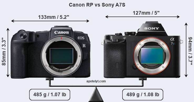 Size Canon RP vs Sony A7S