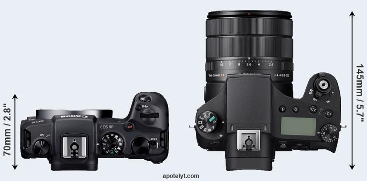 Canon RP vs Sony RX10 IV Comparison Review