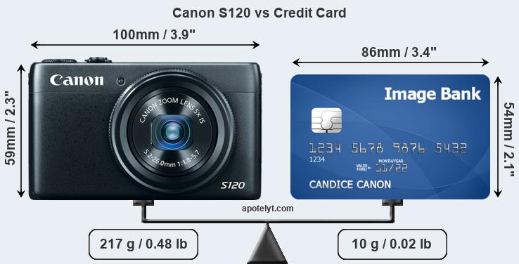 Canon S120 vs credit card front