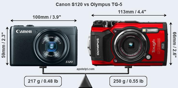Size Canon S120 vs Olympus TG-5