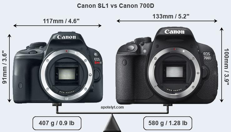 Canon Sl1 Vs Canon 700d Comparison Review