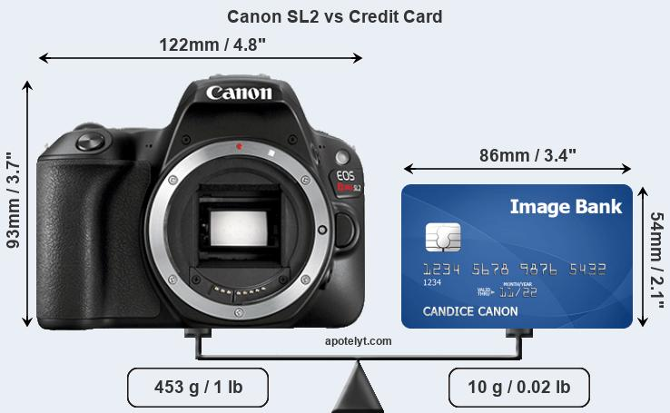 Canon SL2 vs credit card front