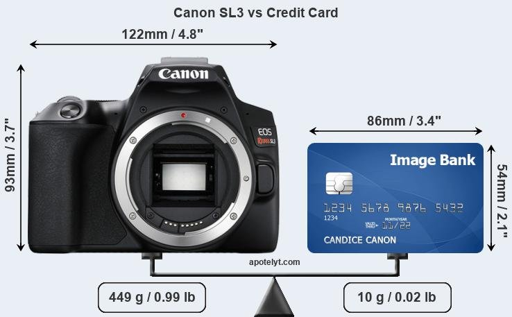 Canon SL3 vs credit card front