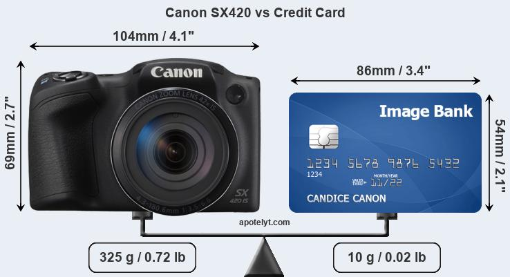 Canon SX420 vs credit card front