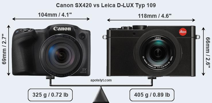 Size Canon SX420 vs Leica D-LUX Typ 109