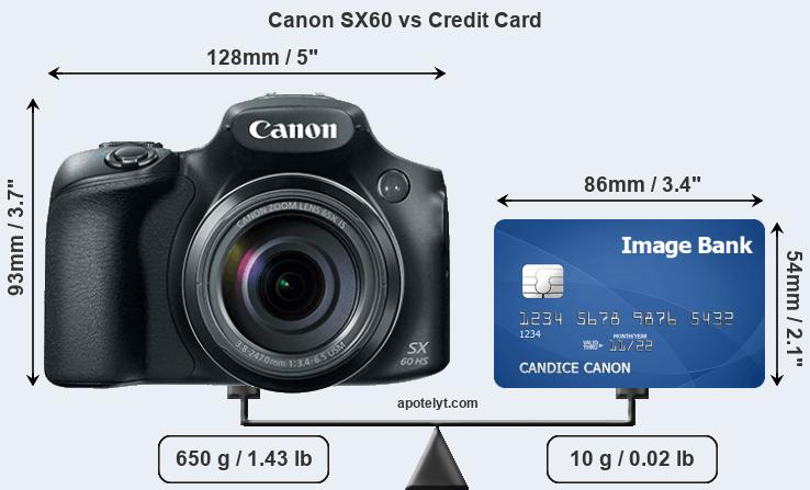Canon SX60 vs credit card front