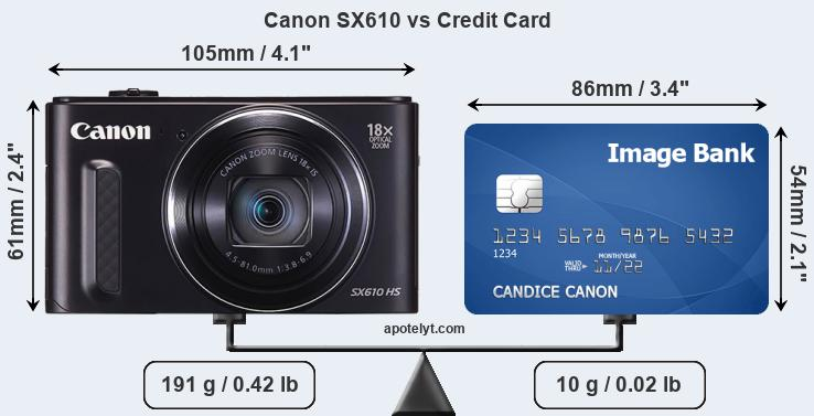 Canon SX610 vs credit card front