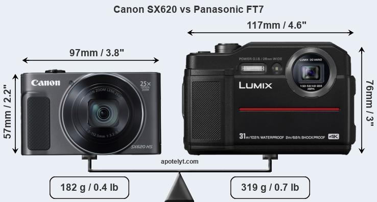 Size Canon SX620 vs Panasonic FT7