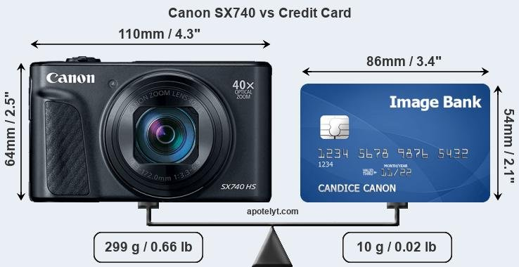 Canon SX740 vs credit card front