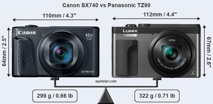 Compare Canon SX740 and Panasonic TZ90
