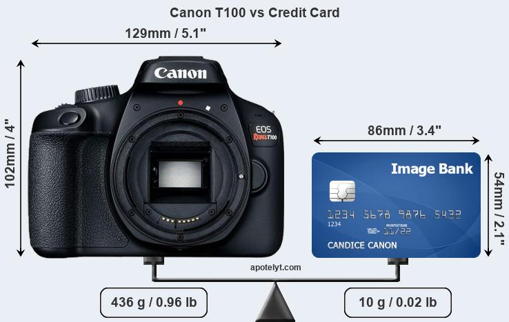 Canon T100 vs credit card front