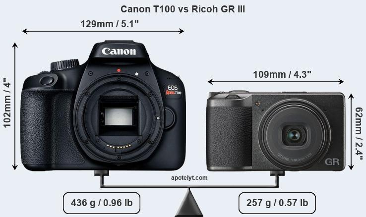 Size Canon T100 vs Ricoh GR III