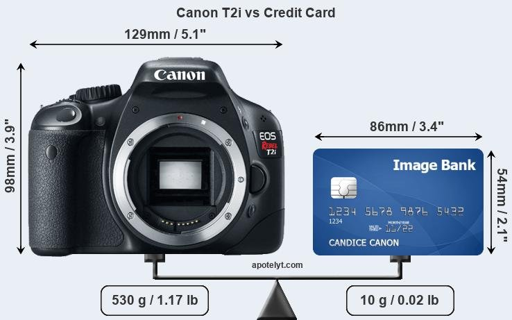 Canon T2i vs credit card front