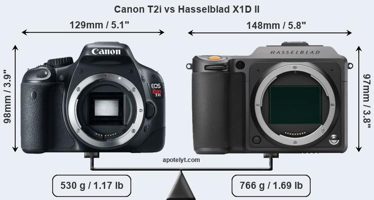 Size Canon T2i vs Hasselblad X1D II