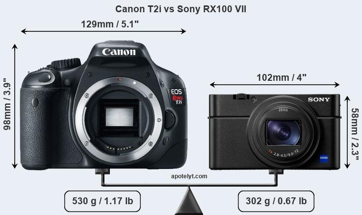 Size Canon T2i vs Sony RX100 VII