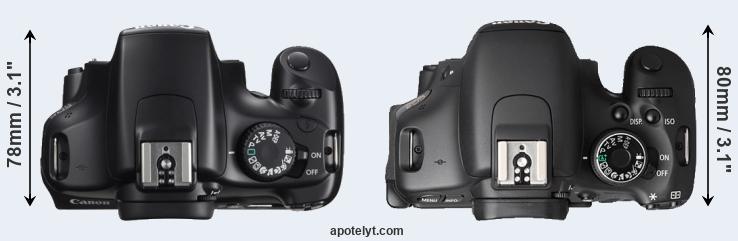 Canon T3 vs Canon T3i Comparison Review