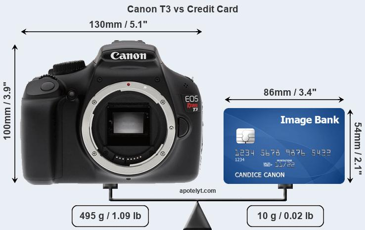 Canon T3 vs credit card front