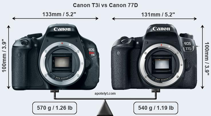 Compare Canon T3i and Canon 77D
