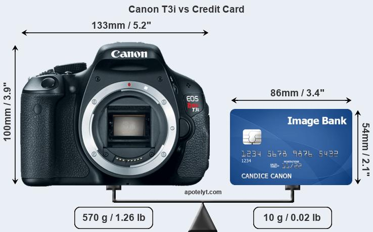 Canon T3i vs credit card front