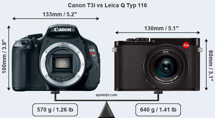 Size Canon T3i vs Leica Q Typ 116