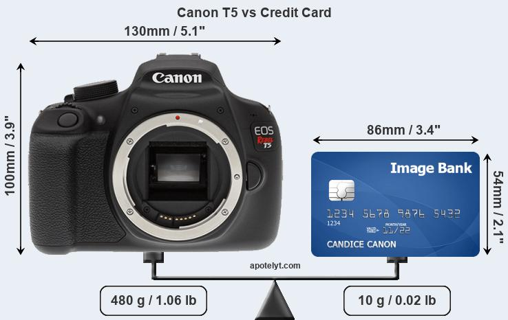 Canon T5 vs credit card front