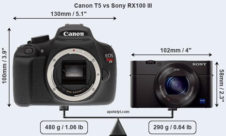 Size Canon T5 vs Sony RX100 III