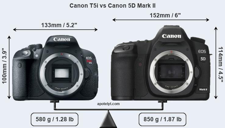 Compare Canon T5i vs Canon 5D Mark II