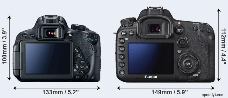 T5i and 7D Mark II rear side