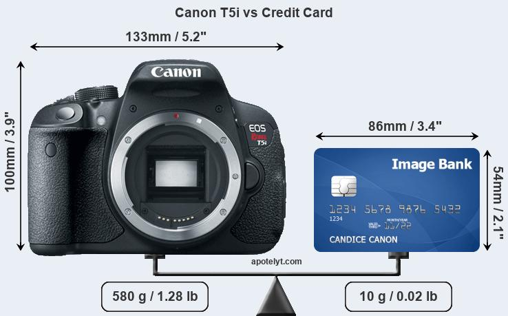 Canon T5i vs credit card front