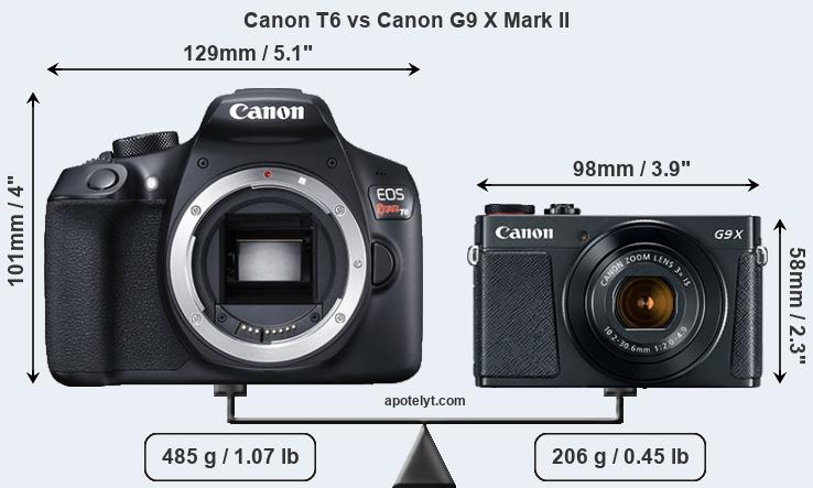 Compare Canon T6 and Canon G9 X Mark II