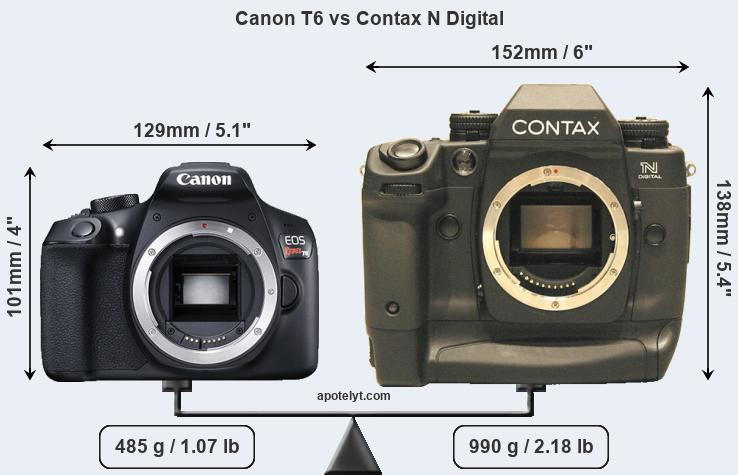 Size Canon T6 vs Contax N Digital