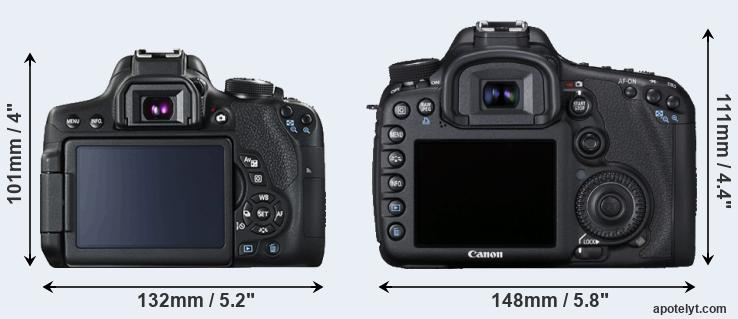 T6i and 7D rear side