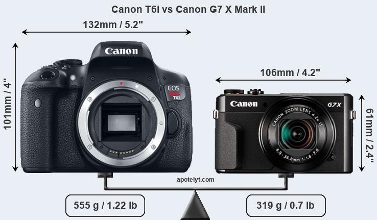 Compare Canon T6i vs Canon G7 X Mark II