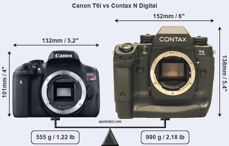 Size Canon T6i vs Contax N Digital