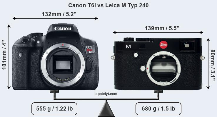 Size Canon T6i vs Leica M Typ 240