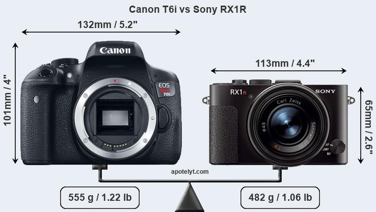Size Canon T6i vs Sony RX1R